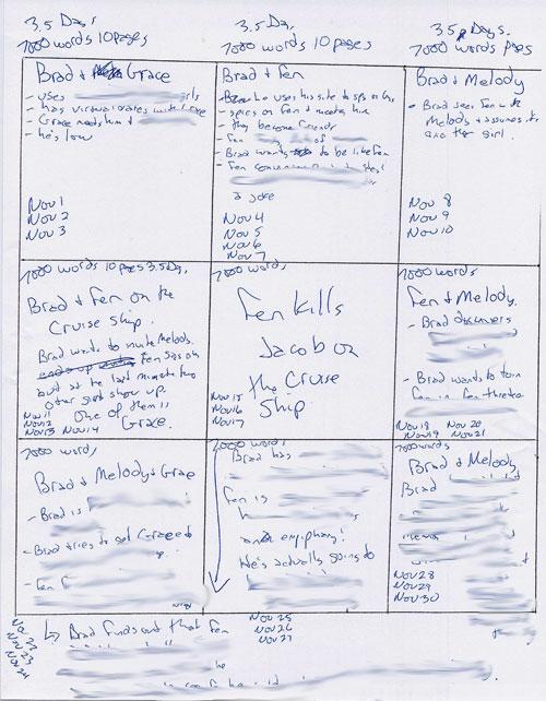 Novel in 30 Days Worksheet Index